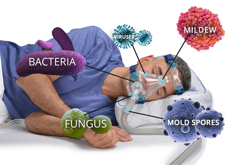 cpap-mask-with-dirt-callouts